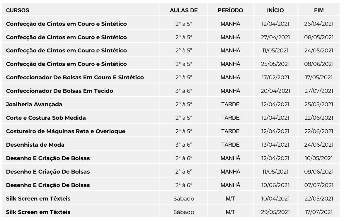Turmas Emprega Mais - 1sem2021